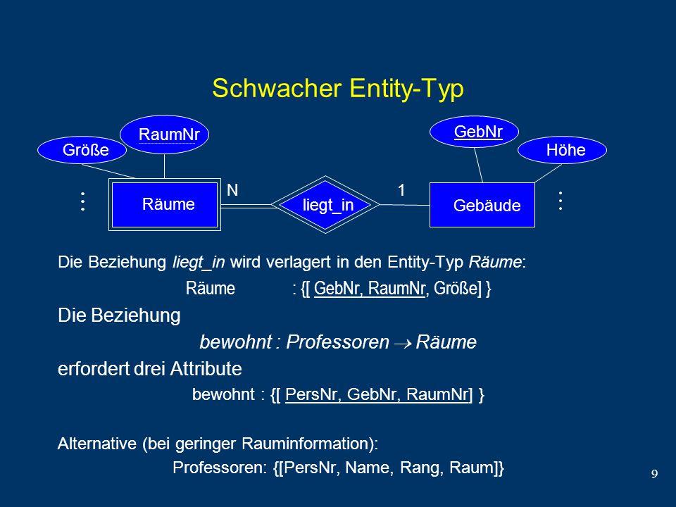 Schwacher Entity-Typ Räume : {[ GebNr, RaumNr, Größe] } Die Beziehung
